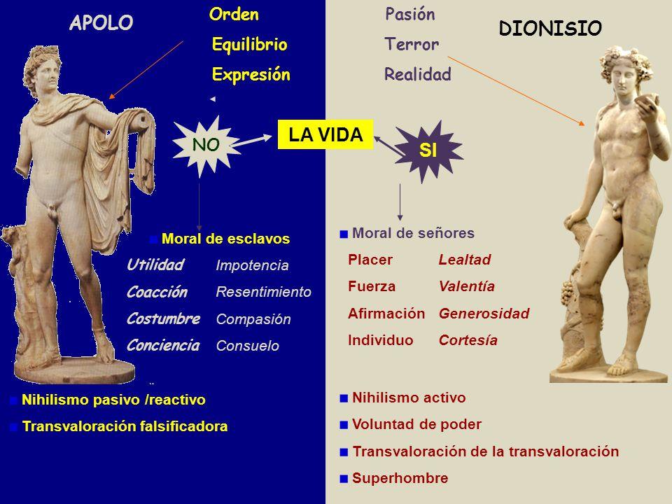 APOLO+DIONISIO+LA+VIDA+SI+Equilibrio+Expresión+Terror+Realidad+NO